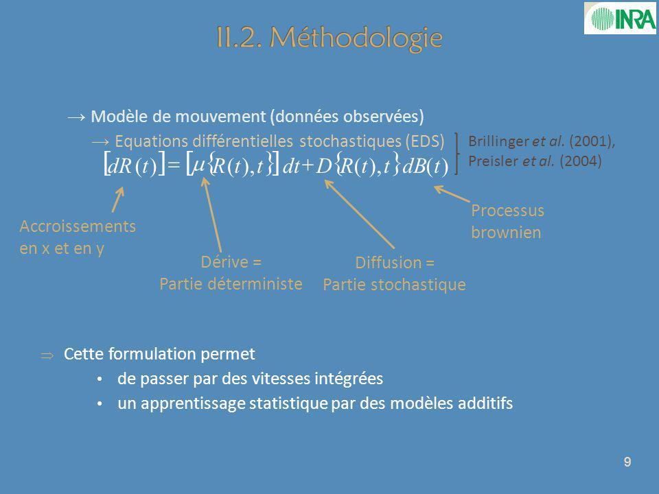 II.2. Méthodologie [ ] { } ) ( ), t dB R D dt dR + = m